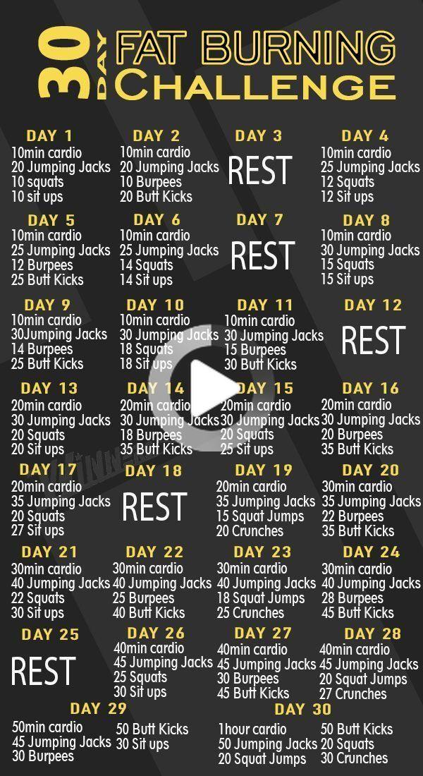 Résultats du défi de combustion des graisses sur 30 jours