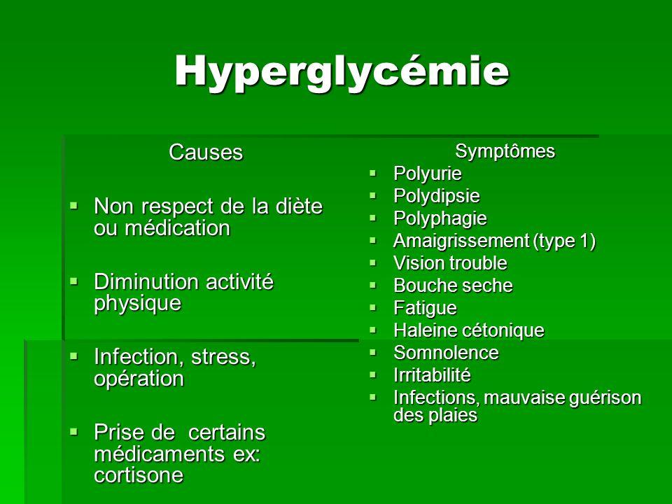 Polyphagie (maladie) — Wikipédia