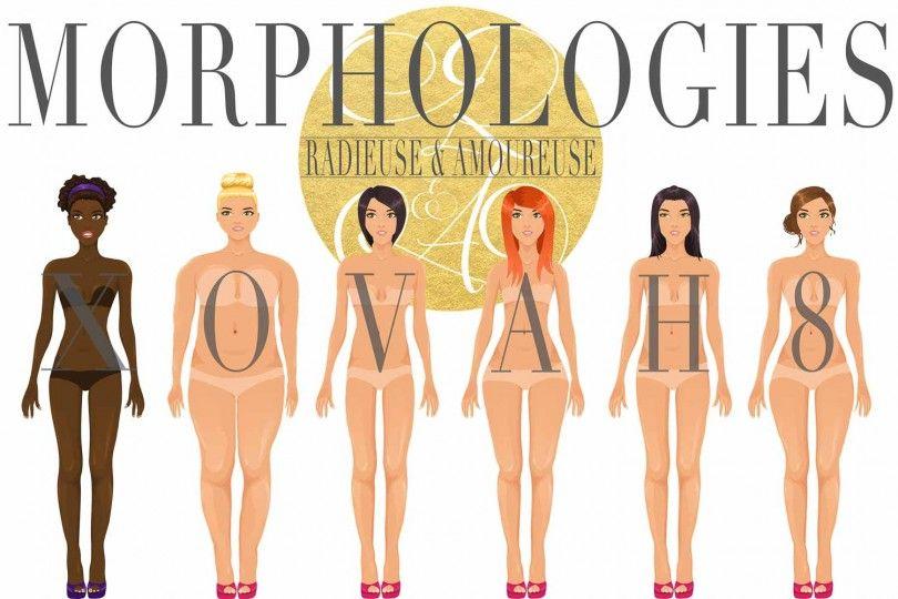 types de corps féminins pour perdre du poids