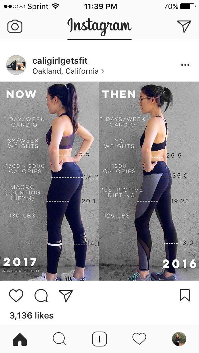 54 lb de perte de poids
