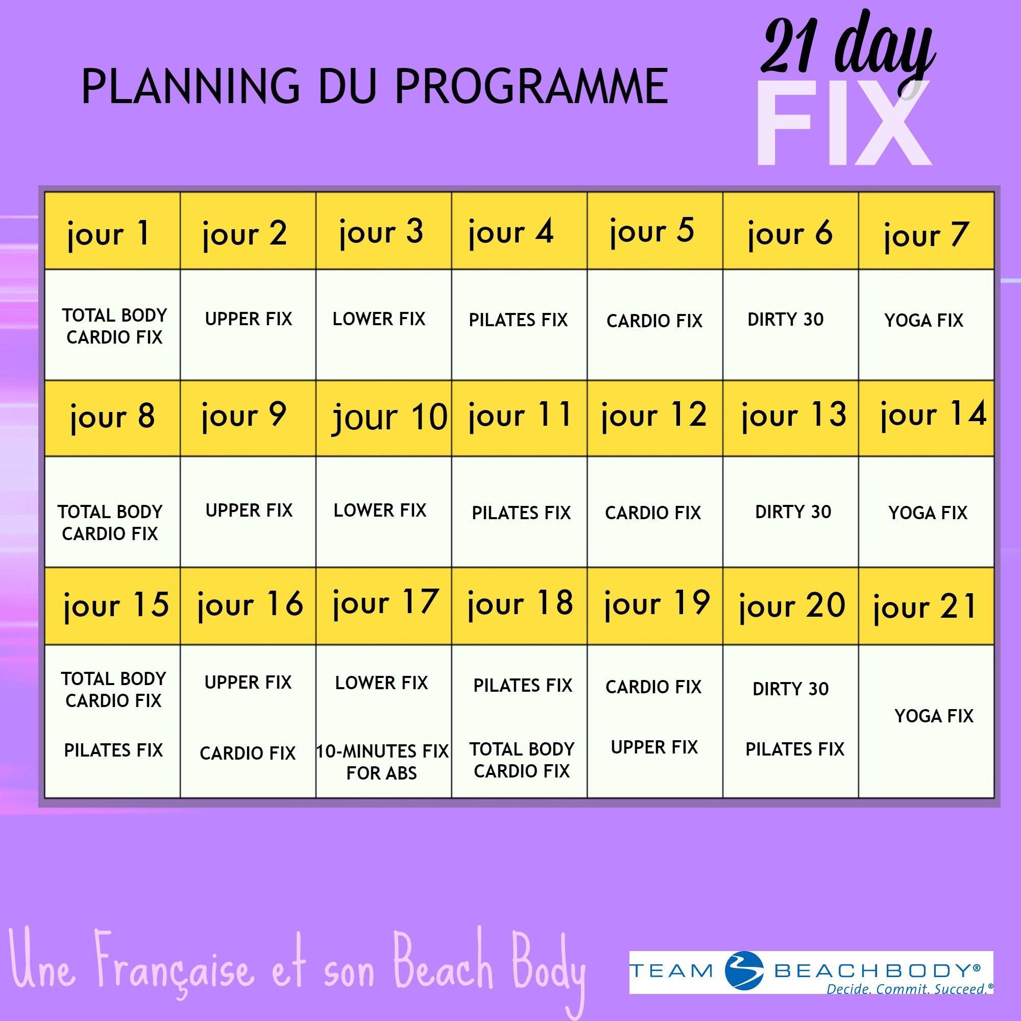 Le correctif de 21 jours : Examen et guide du débutant