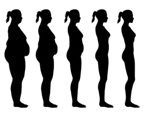 douleur thoracique de perte de poids inexpliquée
