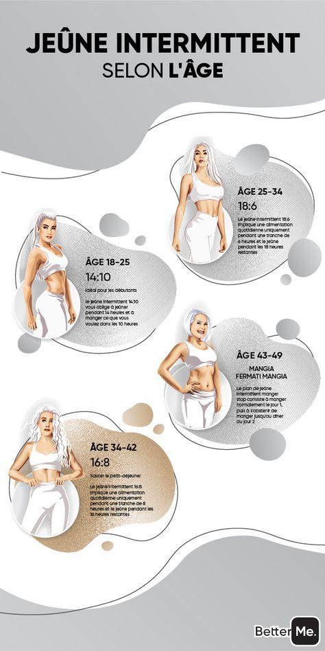 Perte de poids : 20 stars et leurs habitudes alimentaires appliquées au quotidien
