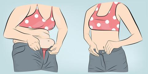 changements de mode de vie pour perdre du poids