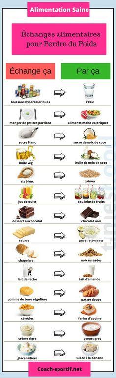 pouvez-vous perdre du poids sur vyvanse