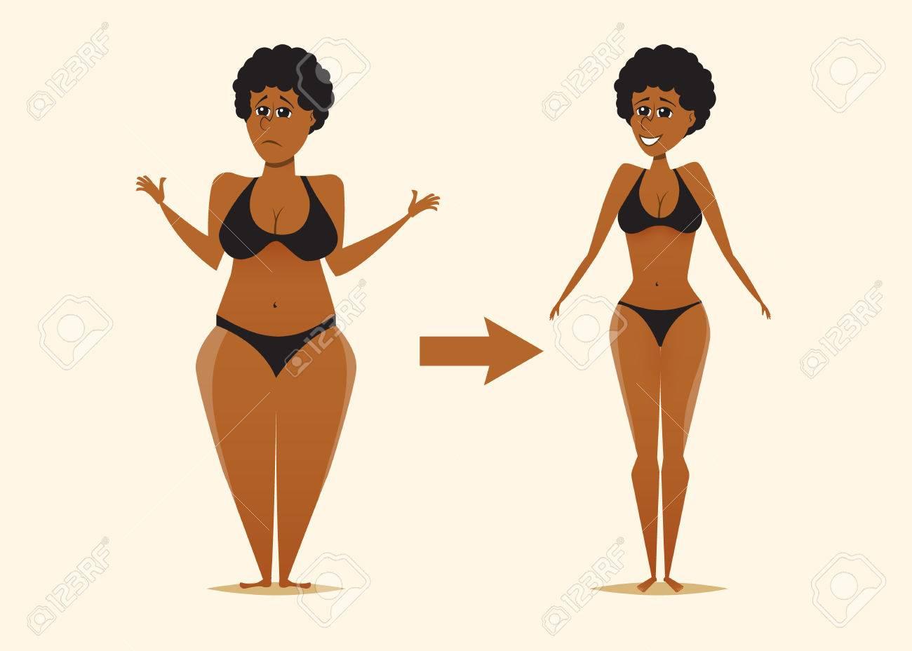 comment perdre du poids femme noire