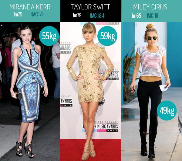 Il perd plus de 200 kilos et lance un appel à Taylor Swift