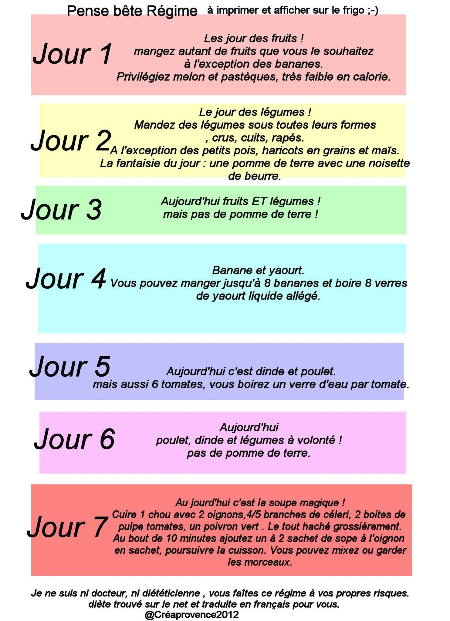 """Le régime """"5 – 7"""" pour perdre 5 kg en 7 jours"""