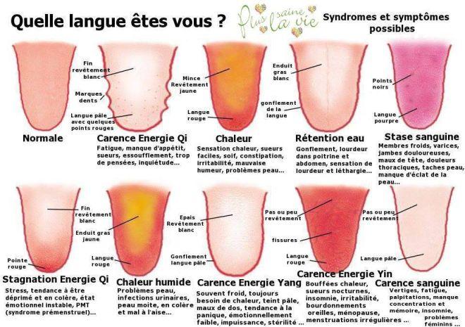 conseils pour perdre du poids en langue kannada perte de poids de lest du maine