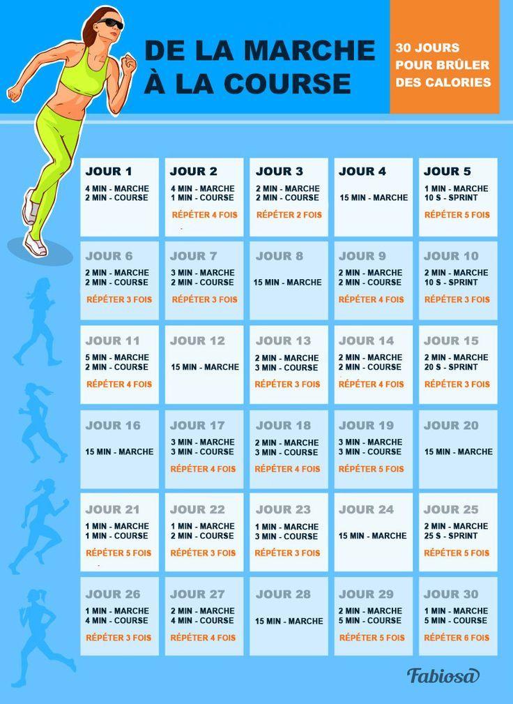 Perdre du poids en 30 jours: 3 étapes qui marchent
