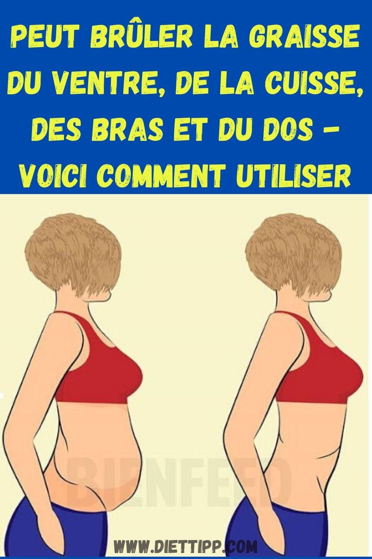 perte de poids graisse dorsale