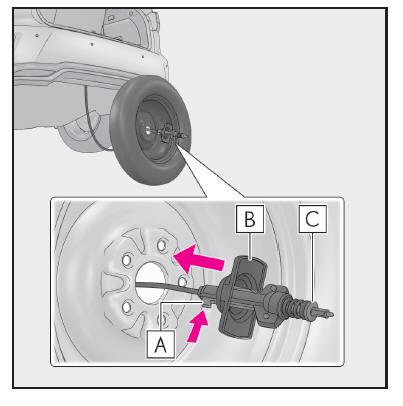 Comment perdre le ventre de pneu de secours
