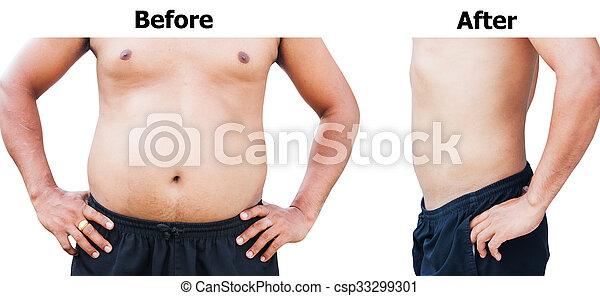 Avant apres un regime : photos avant et après un régime - photos maigrir