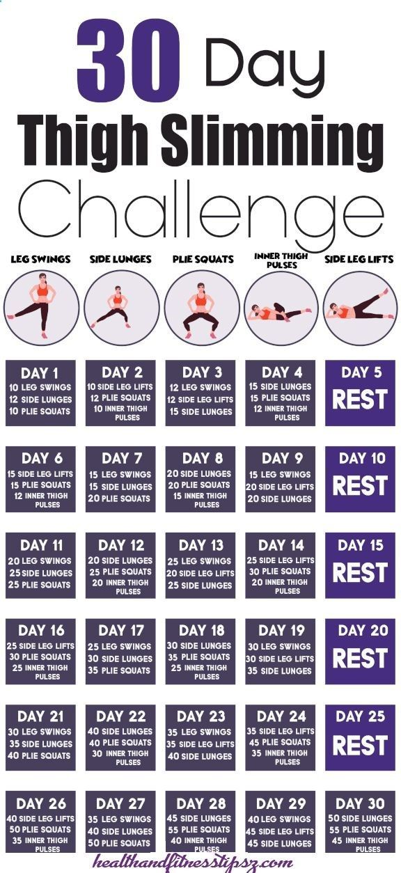 défi santé 30 jours de perte de poids
