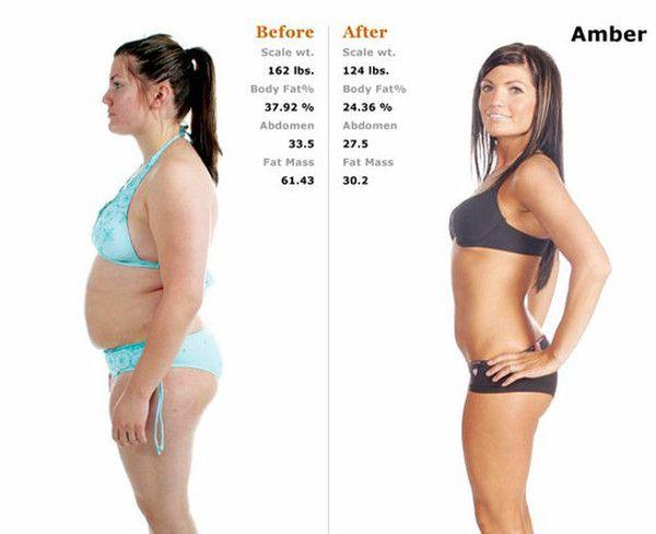 Cytomel perte de poids avant et après