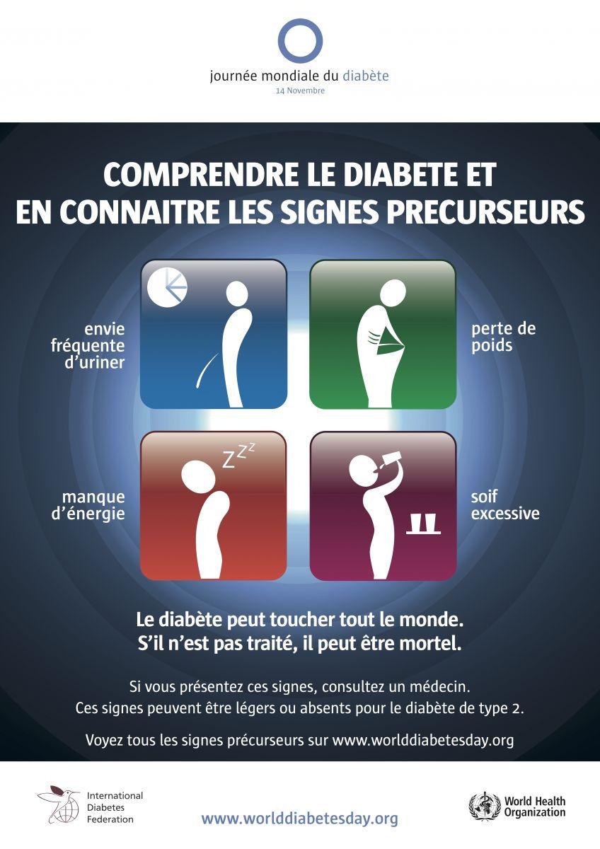 Tout ce qu'il faut savoir sur l'insuline et la prise de poids ! - Infos diabète