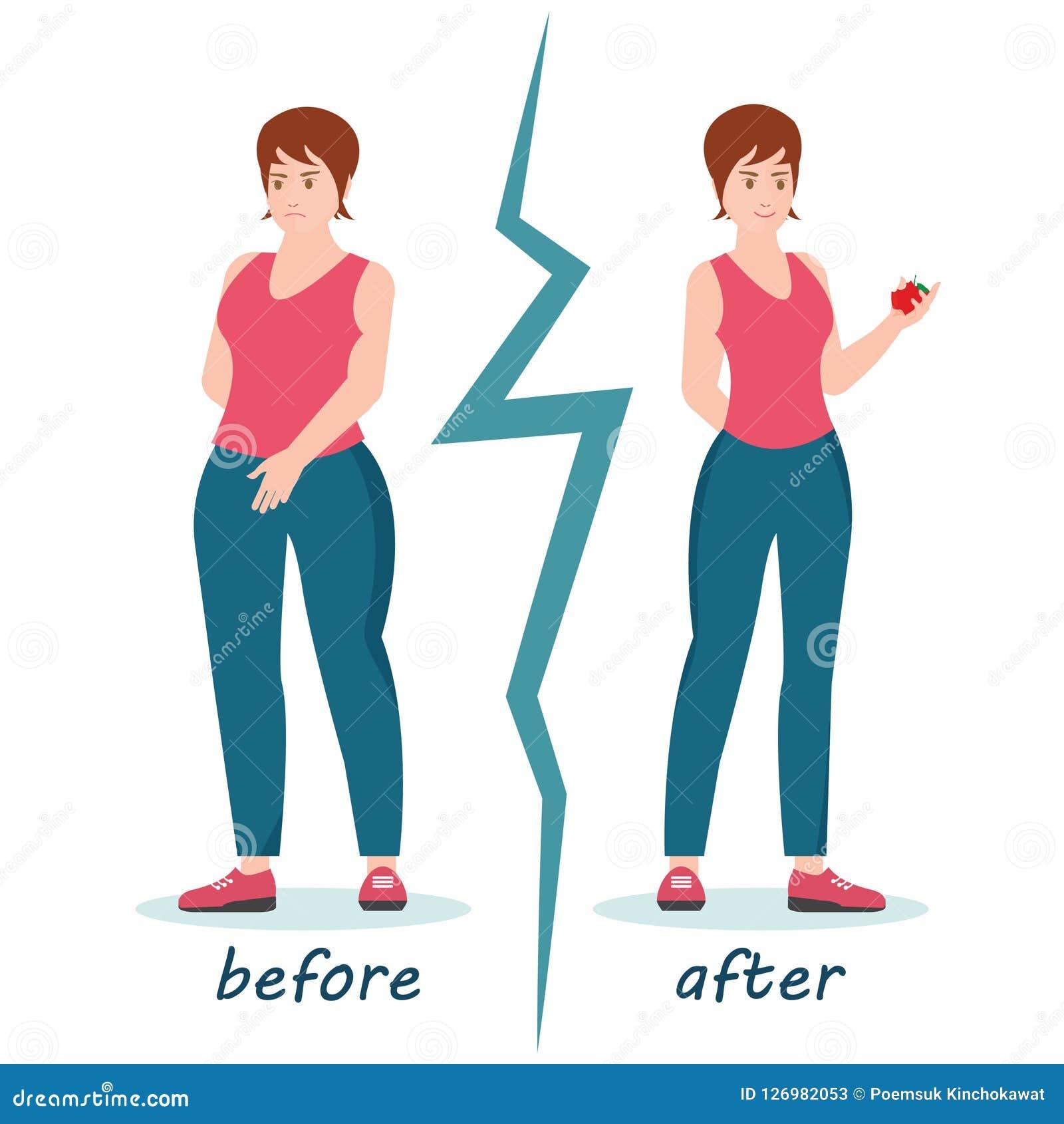 Effets secondaires du brûleur de graisse cobra 6