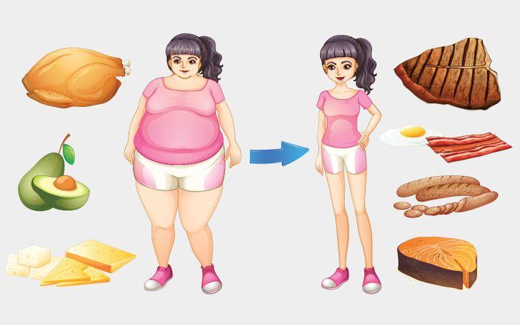 perdre du poids caca plus perdre la graisse du ventre gagner des abdos rapidement
