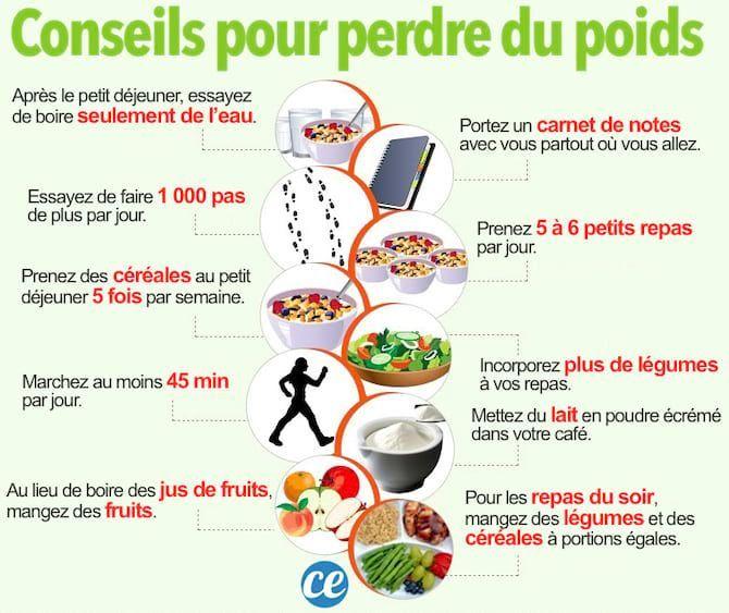 meilleurs repas simples pour perdre du poids