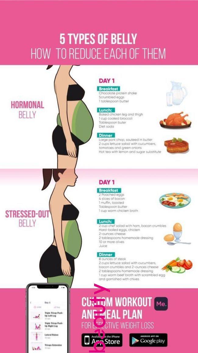 tr perte de poids