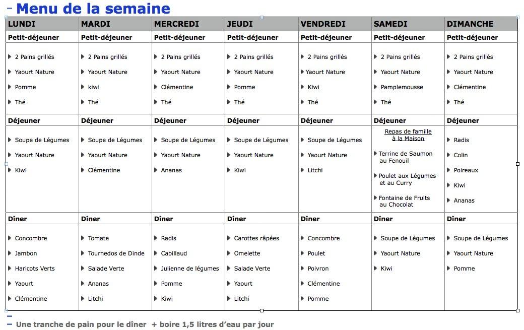 phase d'attaque et pas de perte de poid,help! - Régime Dukan - FORUM Nutrition - Doctissimo