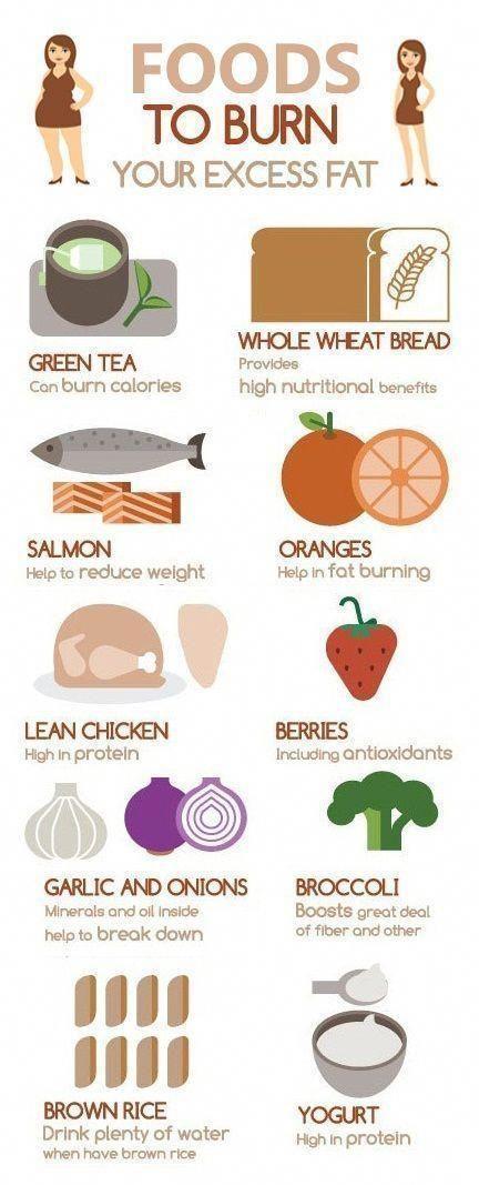des repas qui vous aident à brûler les graisses comment perdre du dos gros homme