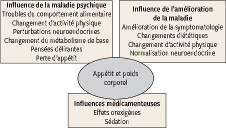 PROZAC 20MG GELULE 14 : posologie et effets secondaires | Santé Magazine