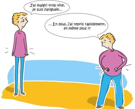 terminologie de la perte de poids pankaj naram perte de poids