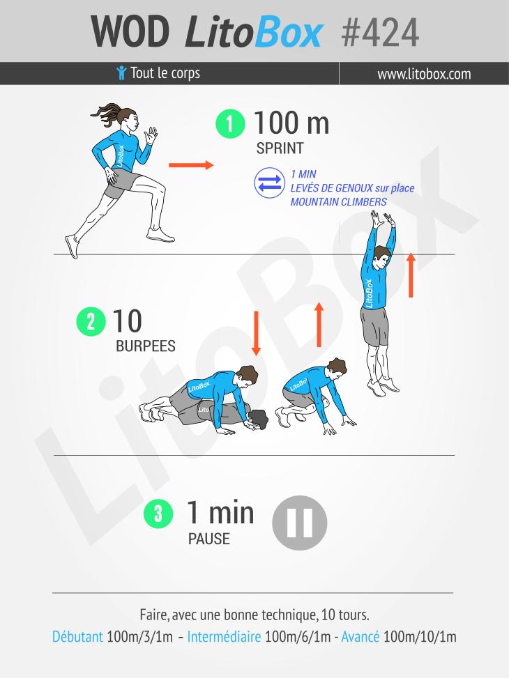 Alliez perte de poids et musculation avec le HIIT. Tonifiez-vous