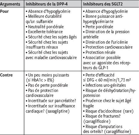 DMG PARIS DIDEROT: Revue de Presse