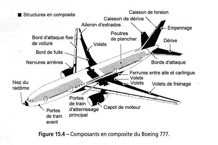 Aviation: six tendances de la sinistralité à surveiller
