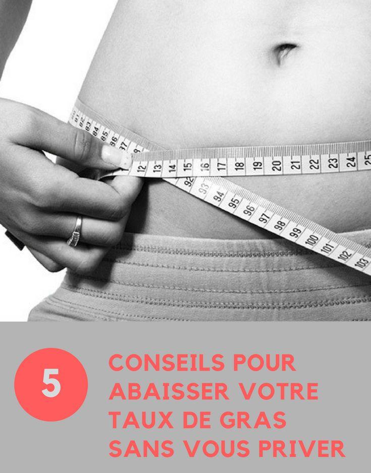 perte de pourcentage de graisse corporelle par livre