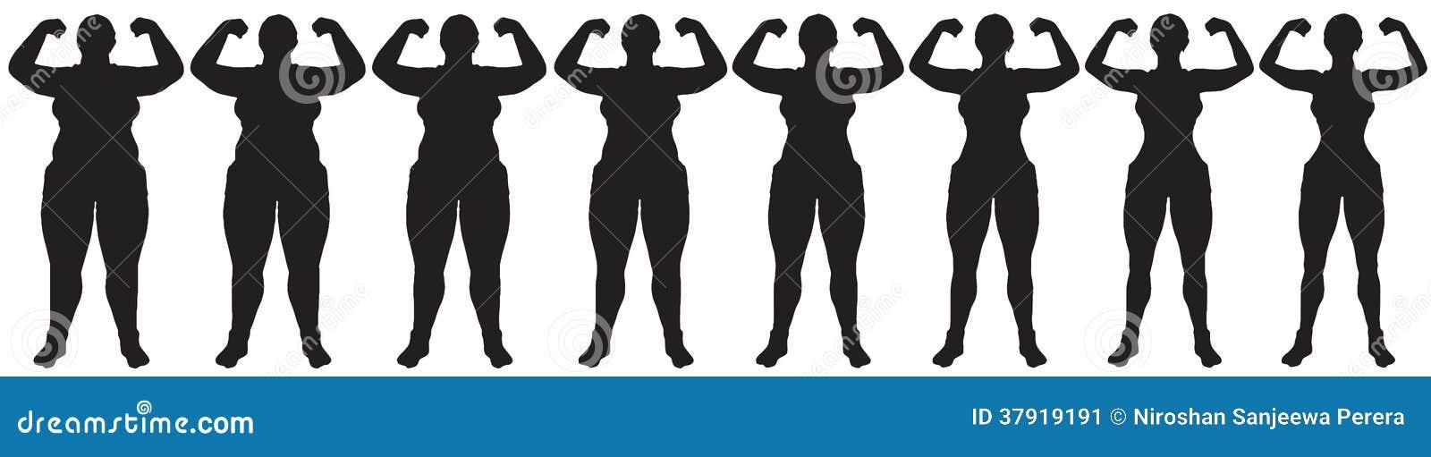 tir de perte de poids