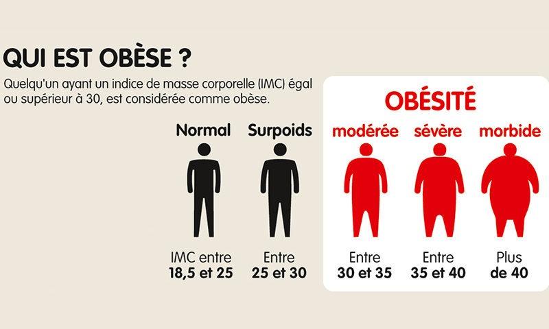 conseils pour perdre du poids en cas dobésité
