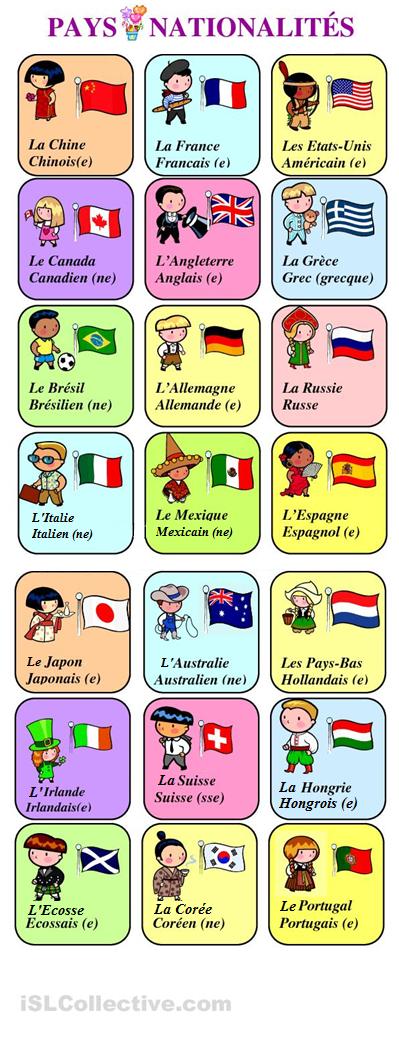 informations sur la perte de poids en espagnol