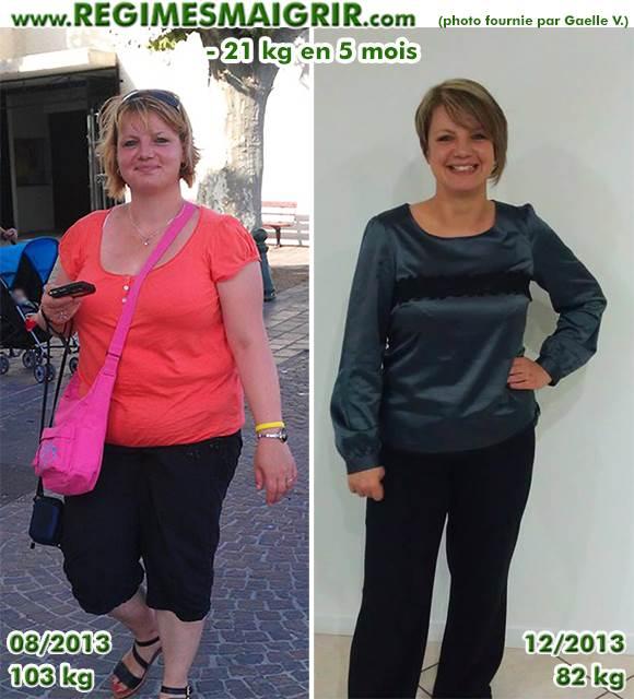 Combien de kilos peut-on perdre en un mois ? | Fourchette & Bikini