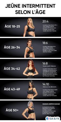 Protocole (entraînement + nutrition) pour se muscler en perdant du gras !
