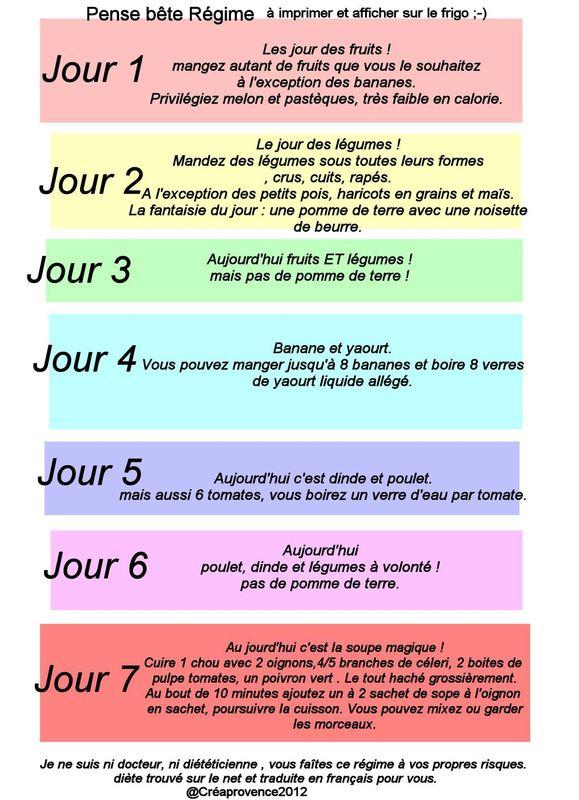 Comment perdre 10 kg en 8 semaines ? - Le blog davidpicot.fr