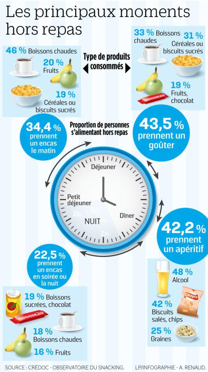 principaux conseils pour perdre du poids
