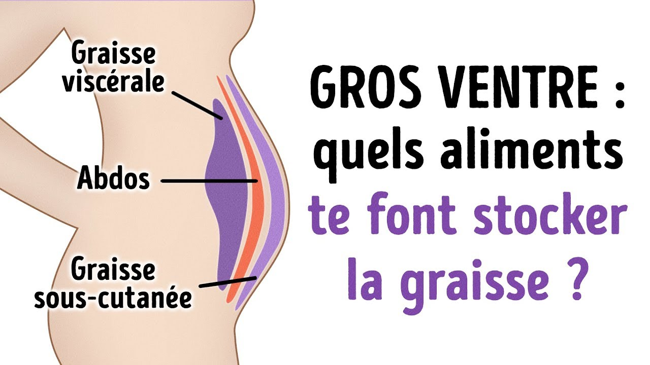 Comment traiter la graisse localisée Paris | Clinique des Champs-Elysées