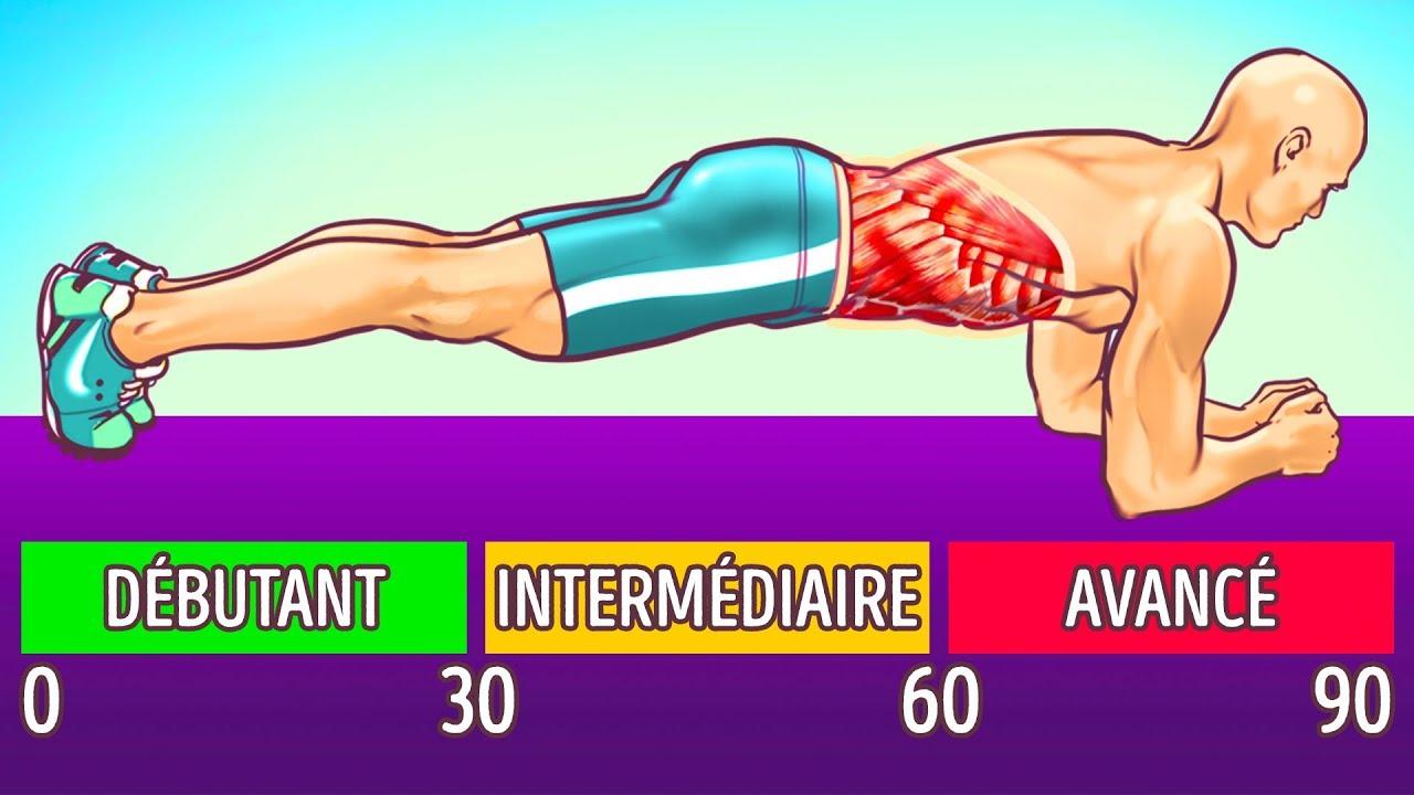 sprints courts pour brûler les graisses