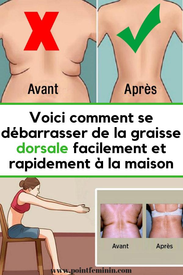 Comment maigrir du dos ?