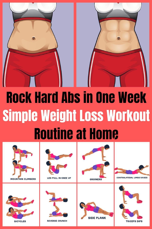 10 façons naturelles de brûler la graisse des hanches | Abs workout, Abs, Workout