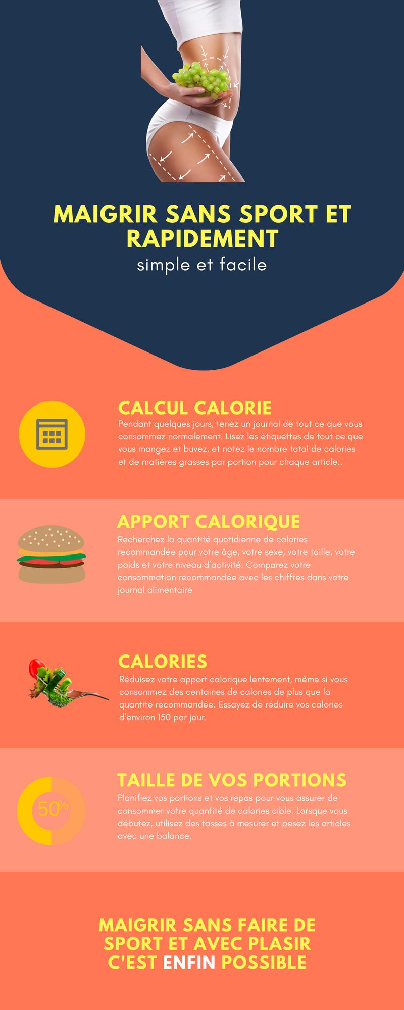 calme cp et perte de poids