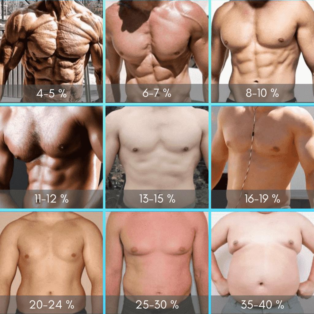 comment brûler la graisse thoracique sans poids La perte de poids guérira-t-elle les varices