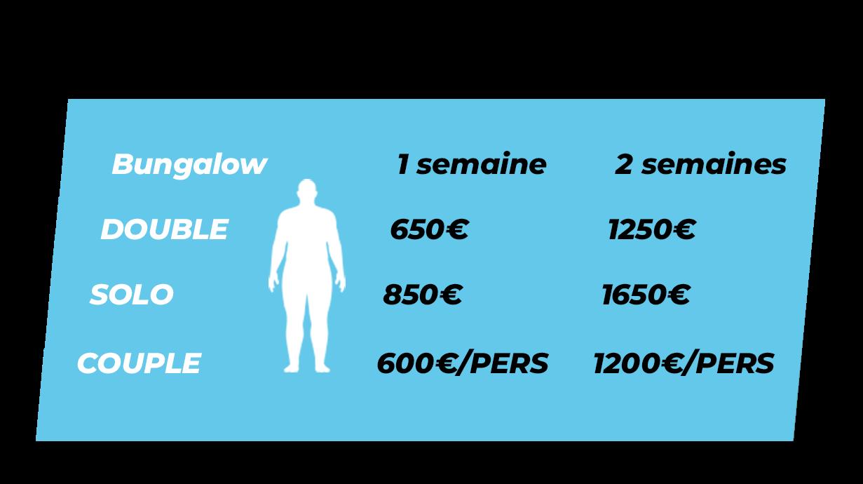 lipo injections avis de perte de poids Le tablier bleu peut-il vous aider à perdre du poids