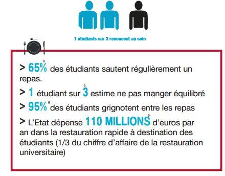 Prise/perte de poids en PACES - Les Etudes, la Faculté - Tutorat Associatif Toulousain