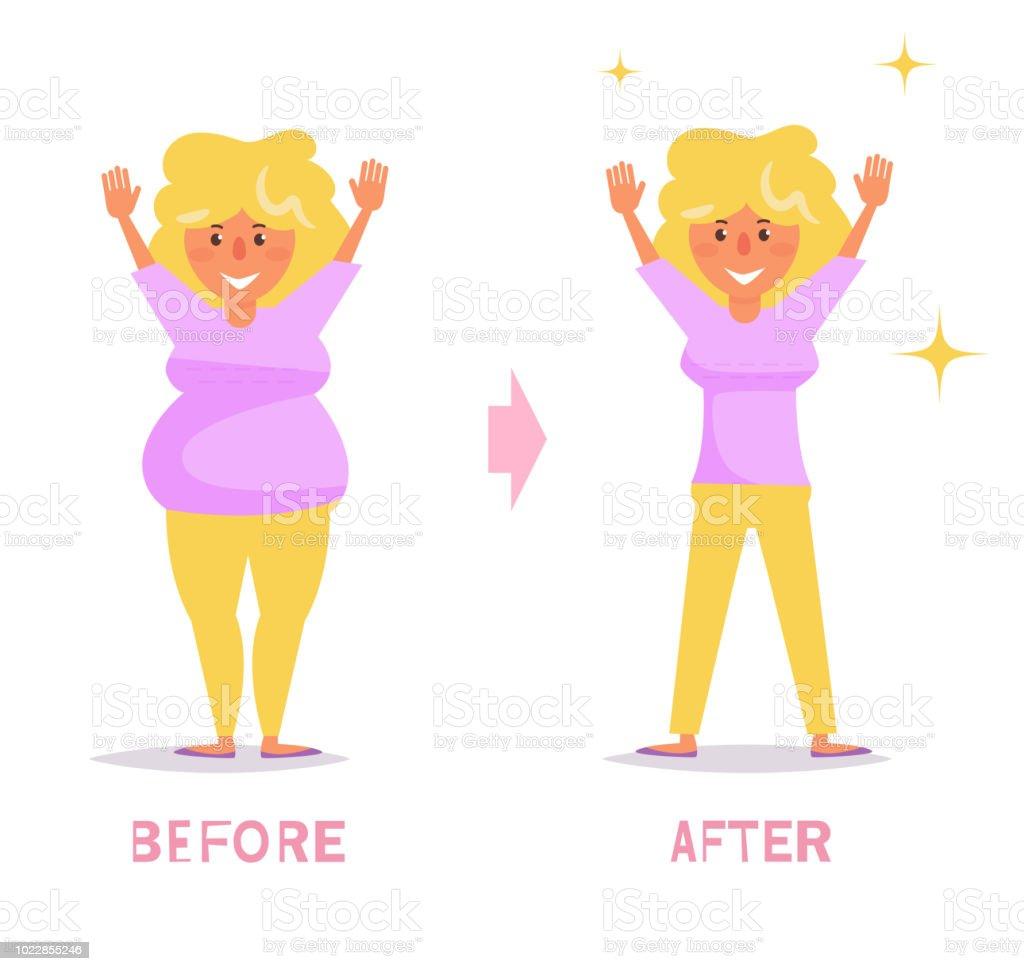 gertie couture perte de poids