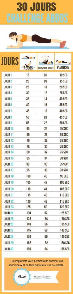 Défi de perte de poids de 50 jours