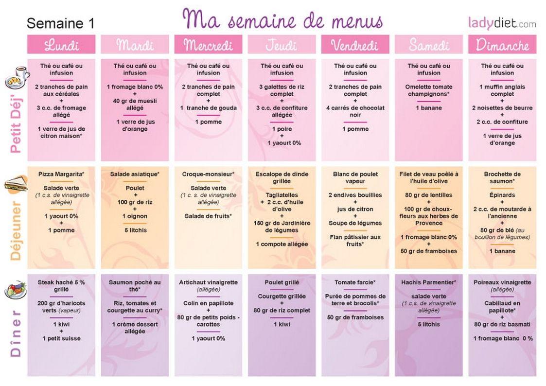 Régimes - Régime express : menus de la semaine 1 - Doctissimo
